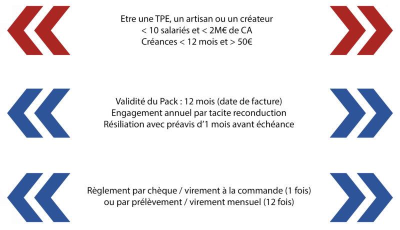 Conditions Pack Recouvrement TPE-Artisan-Créateur