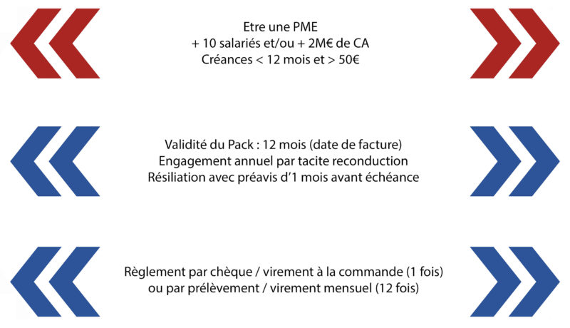 conditions pack recouvrement pme